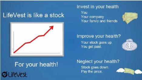 Health Rewards